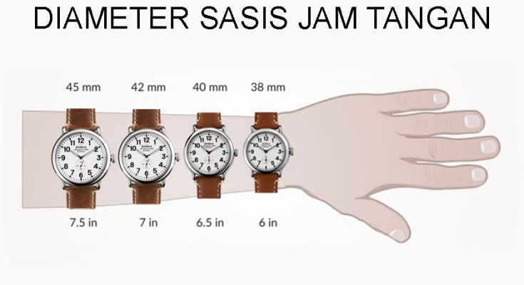 ukuran jam tangan